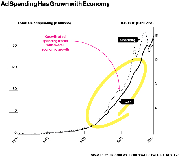 ADS_gdp_vs_spending